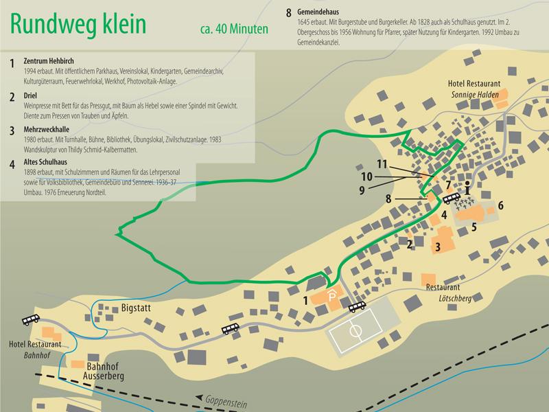 Gemeinde Ausserberg